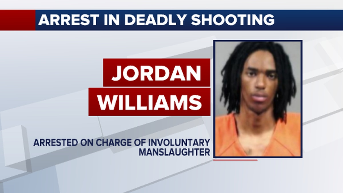 Sedgwick County Jail records show 21-year-old Jordan Williams was booked into jail for the...
