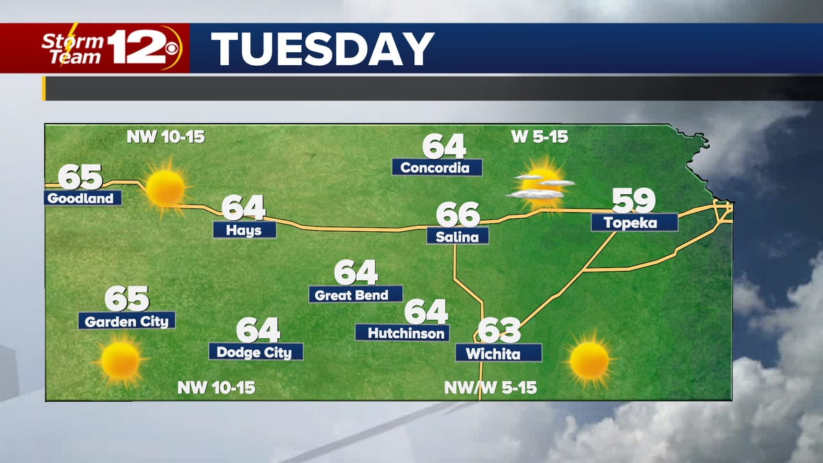 Even warmer weather set to arrive heading toward midweek.