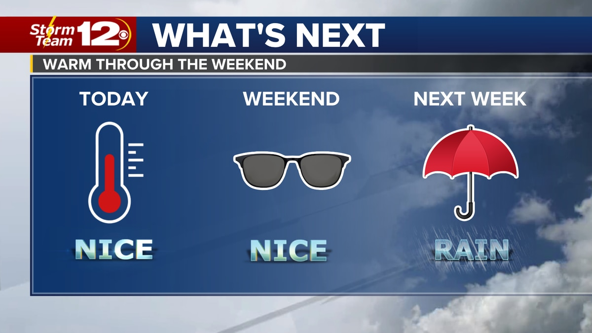 Meteorologist Jake Dunne says another cold front is coming to Kansas and it should produce a...