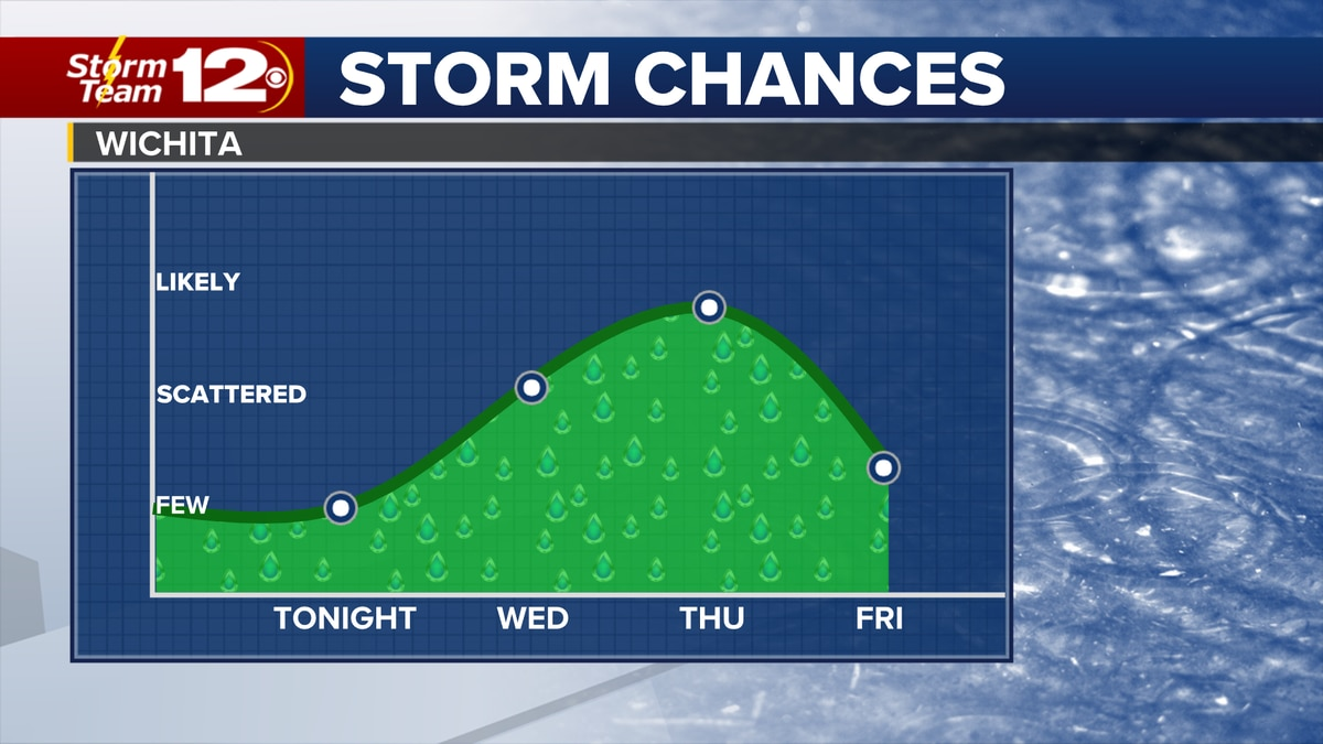 More wet weather set for Kansas