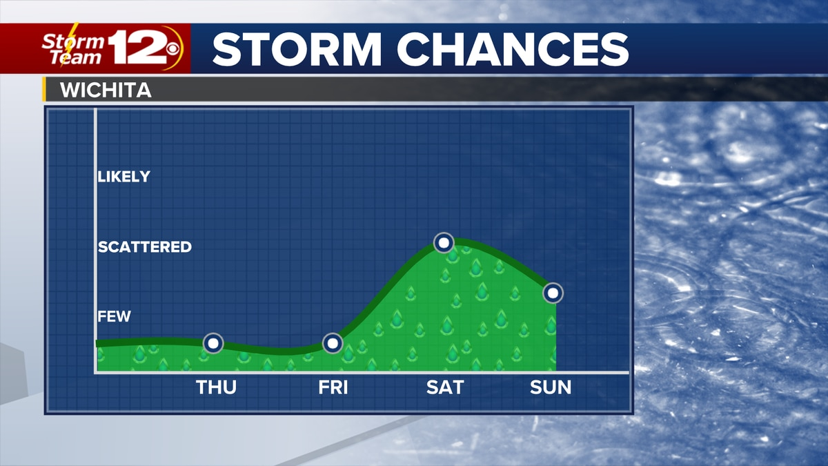 Chances for rain will increase into the weekend