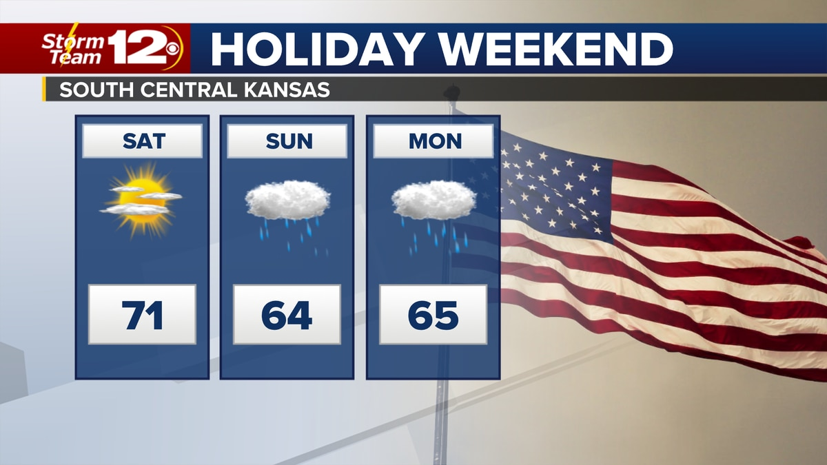 Memorial Day weekend forecast for Wichita.