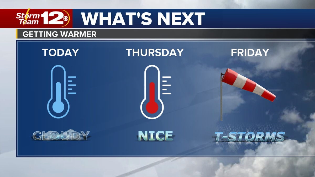 Temperatures are a little higher today, but still unseasonably cool says Meteorologist Jake...