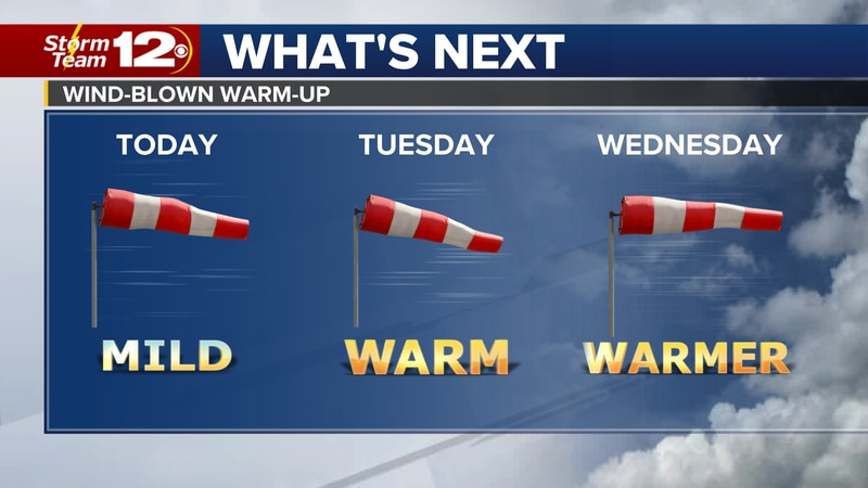 A cool and quiet start to the workweek will soon change, with temps climbing this afternoon and...