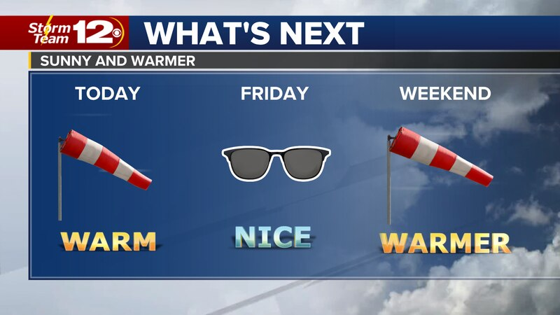 It's a noticeably cooler morning, but temperatures will reach the 70s Thursday says...