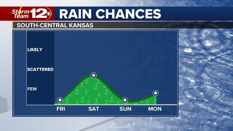 Dry Friday before rain chances return Saturday.