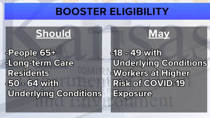 Graphic explaining eligibility for COVID-19 vaccine booster shot.