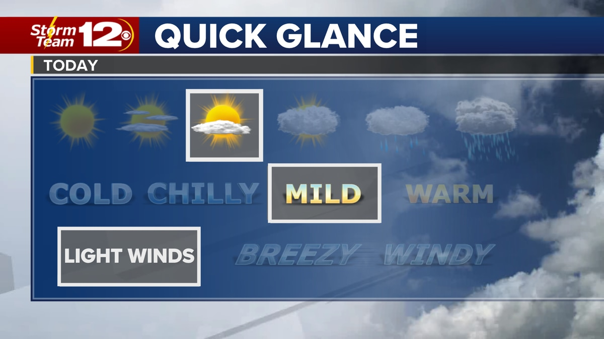 Meteorologist Jake Dunne says it is a cold, but otherwise quiet morning across Kansas.
