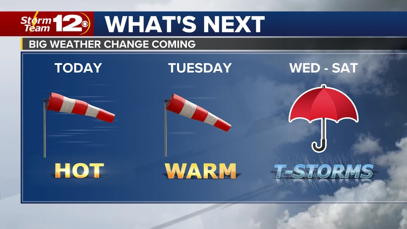 Weather changes coming to Wichita