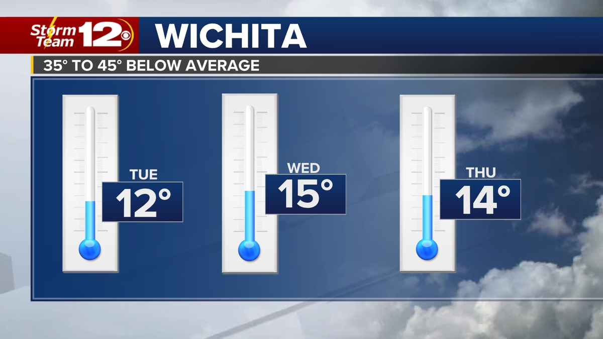 Very cold weather stays in Kansas this week.