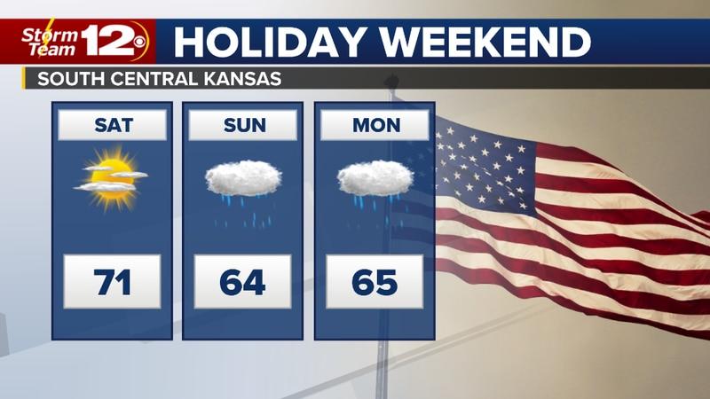 Dry today, wet weather returns Sunday