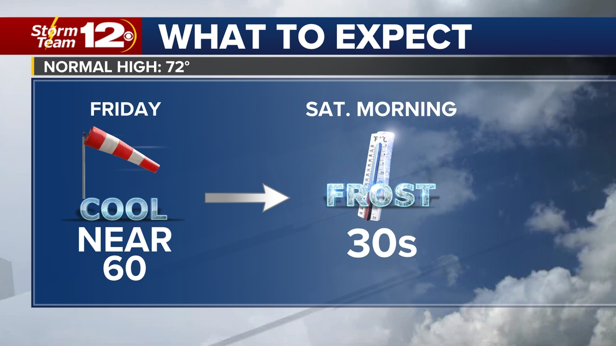 Frost threatens the area Saturday.