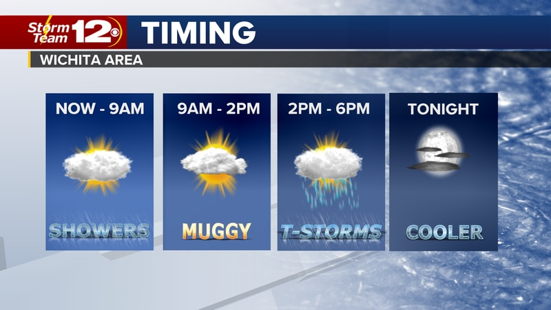 Meteorologist Jake Dunne says it is another quiet start to the day in the Wichita area, but...