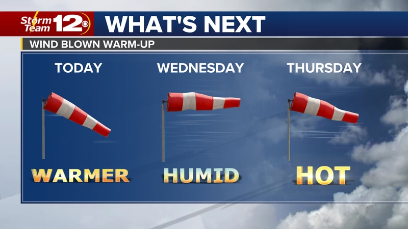 Meteorologist Jake Dunne says temperatures will trend higher Tuesday after an unusually chilly...