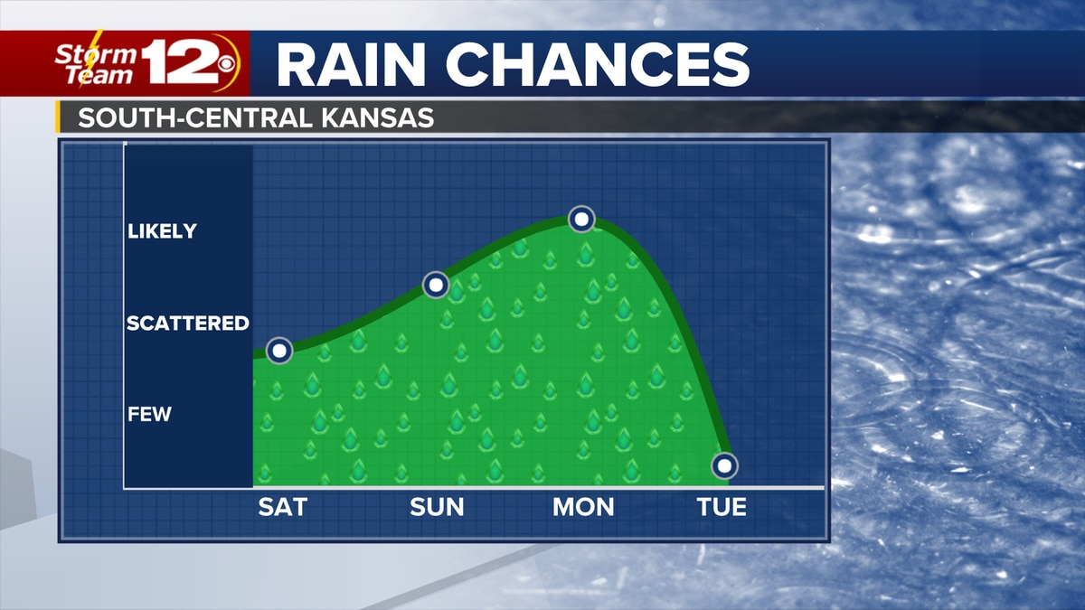 Best chances for rain may come Sunday night.