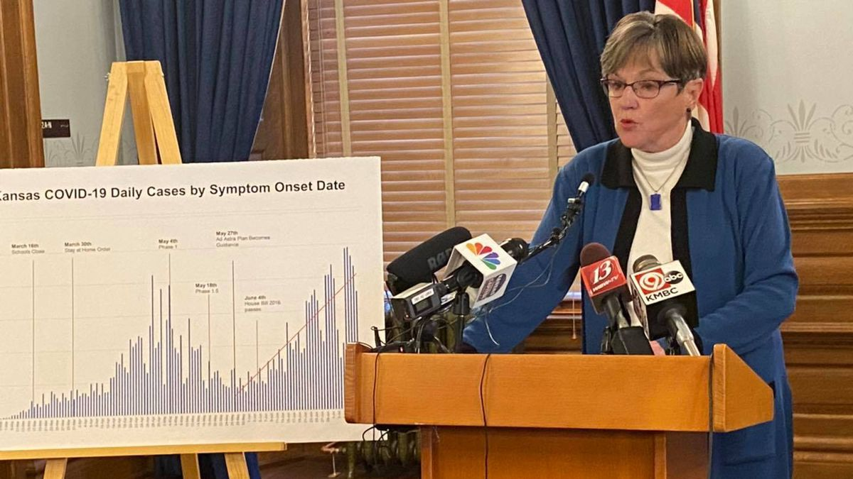 Governor Laura Kelly discusses reopening plans for schools for the 2020-2021 school year.