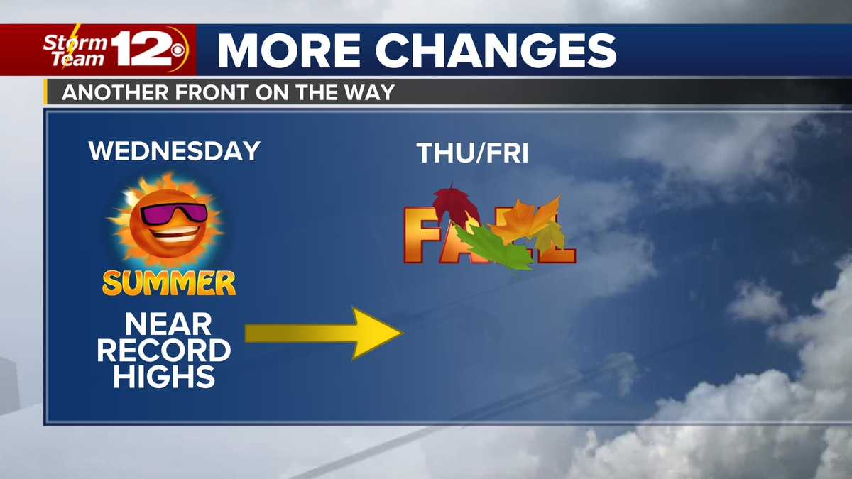 Summer gives way to fall after we pass Wednesday.