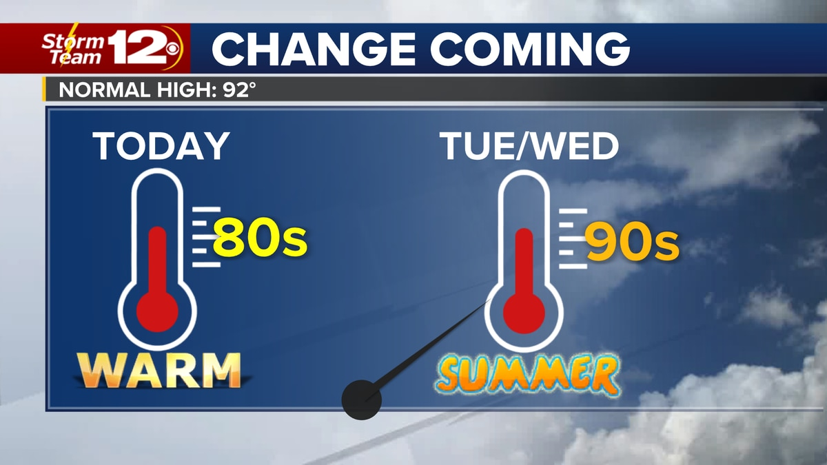 Hotter weather sets in for midweek