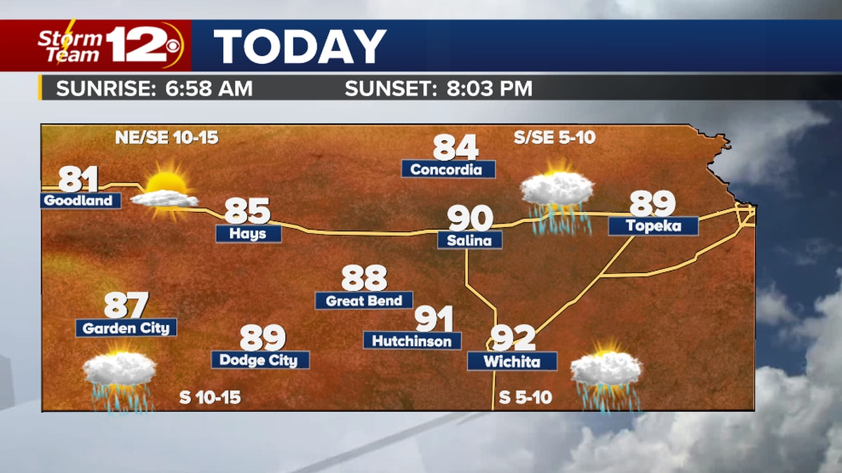 Scattered storms and brief heat relief- today