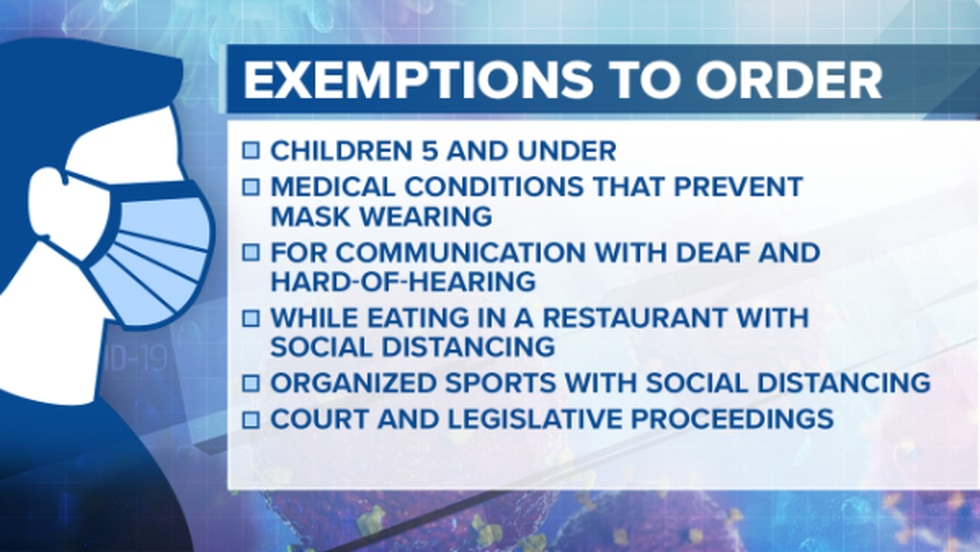 Sedgwick County's mask exemptions also include religious institutions.