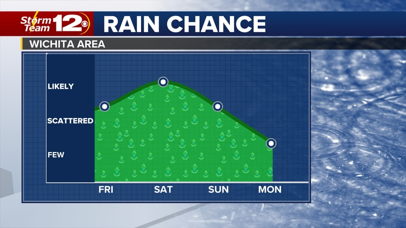 Rain will be possible Friday, through the weekend, and into the start of the next work week.
