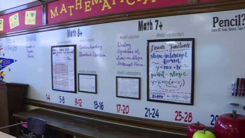 Scene from a classroom in a Wichita Public Schools elementary school.
