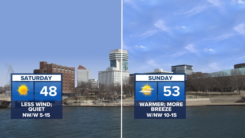 Mild sunshine for the weekend