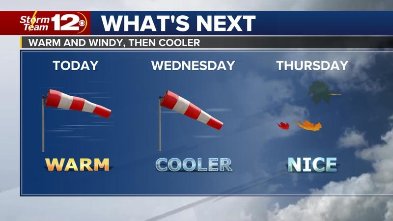 Wichita weather trends