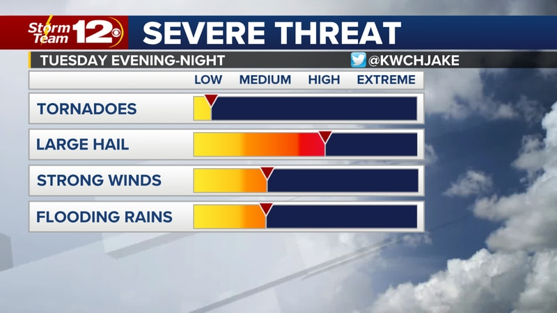 Severe weather could arrive Tuesday