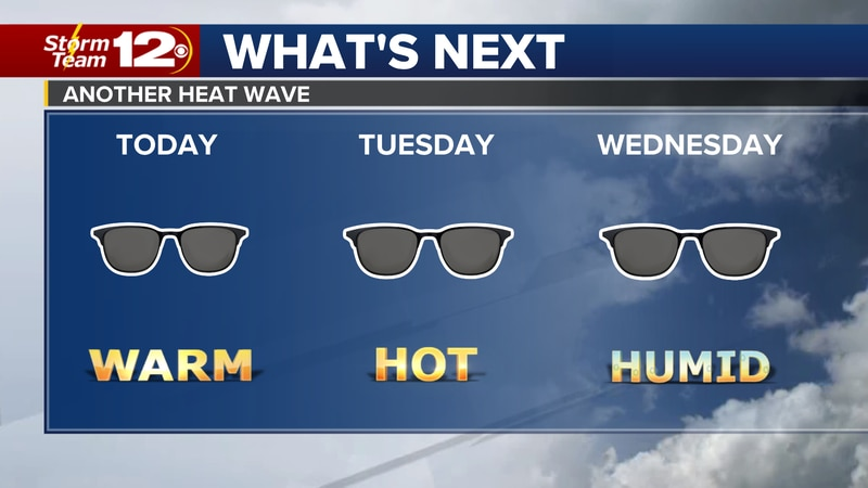 Meteorologist Jake Dunne says the cooler temperatures from Sunday are on the way out and...