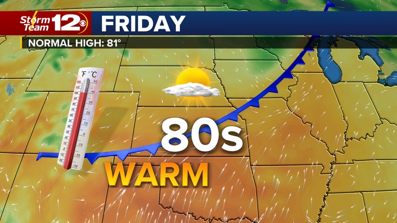 A weak cold front arrives Friday, but temperatures will remain in the 80s statewide.