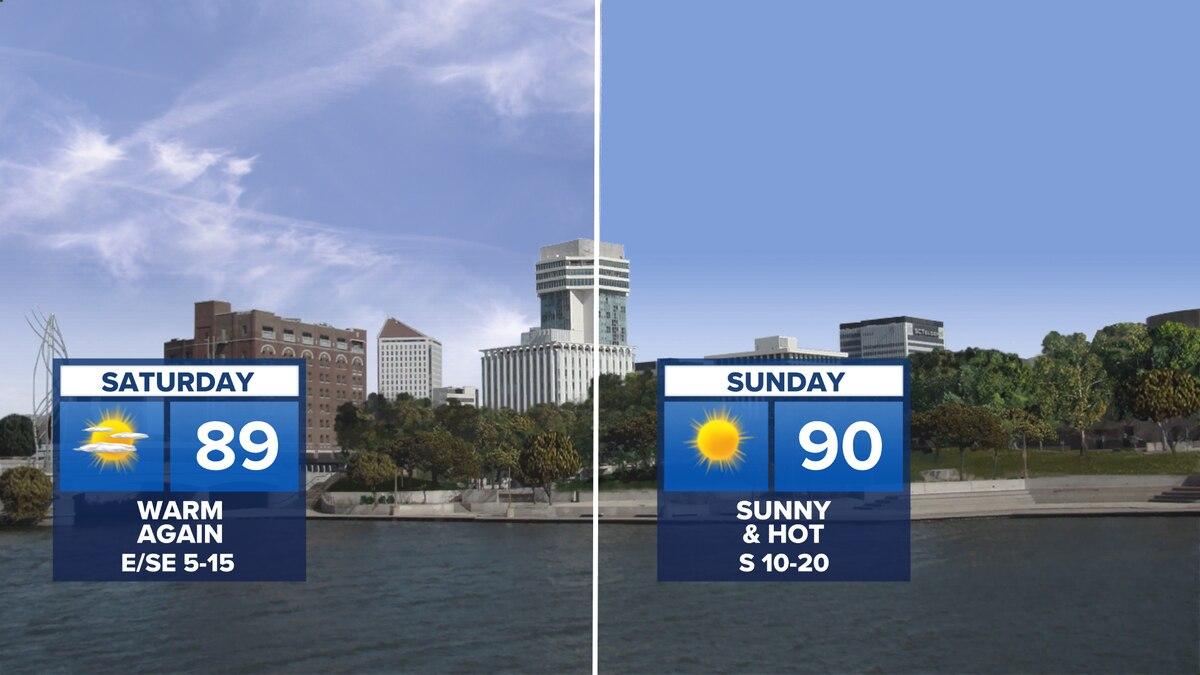 Weekend forecast for Wichita.