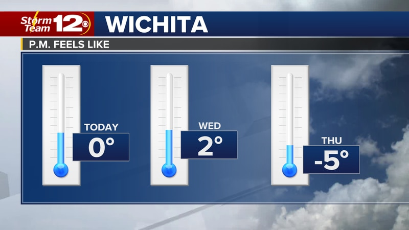 Wake-up temperatures in the single digits feel like -5 to -15 with a few spots close to 20...