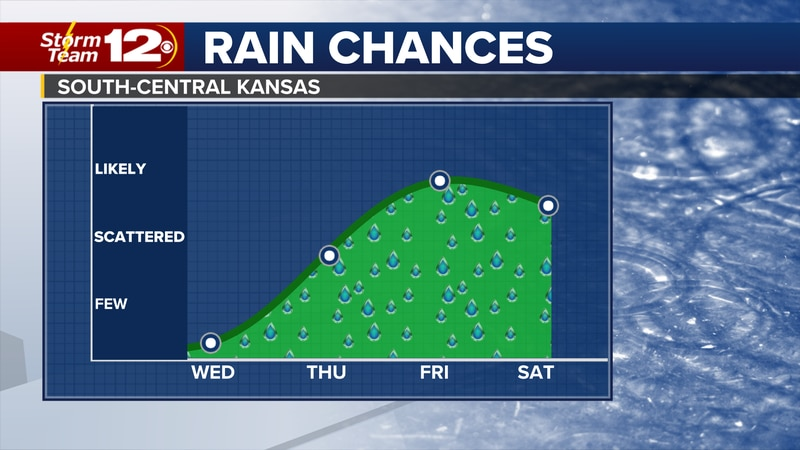 Good chances for moisture on the way for the end of the week.