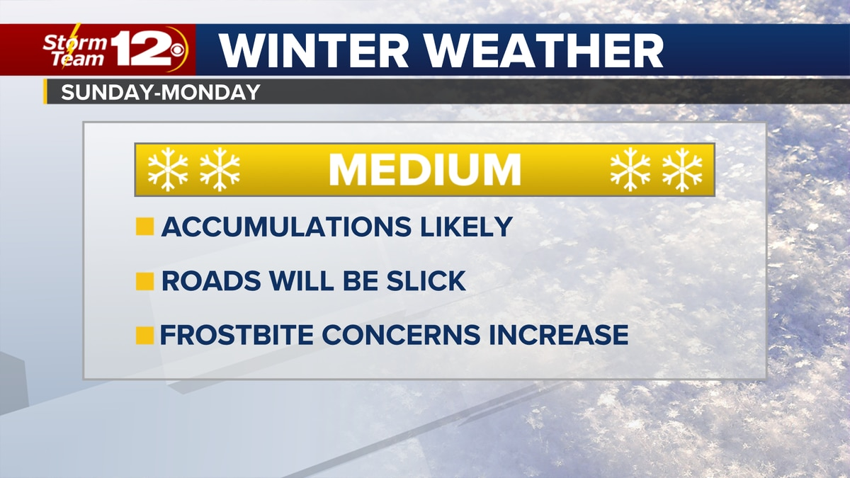 Snow could be heavy heading into the weekend.