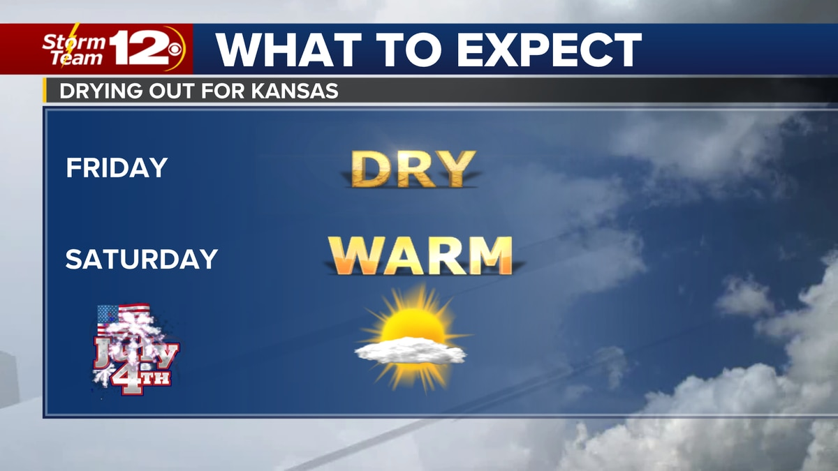 Drier days are ahead for Kansas
