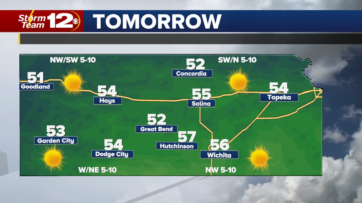 It's going to be sunny and mild to start the week in Kansas.