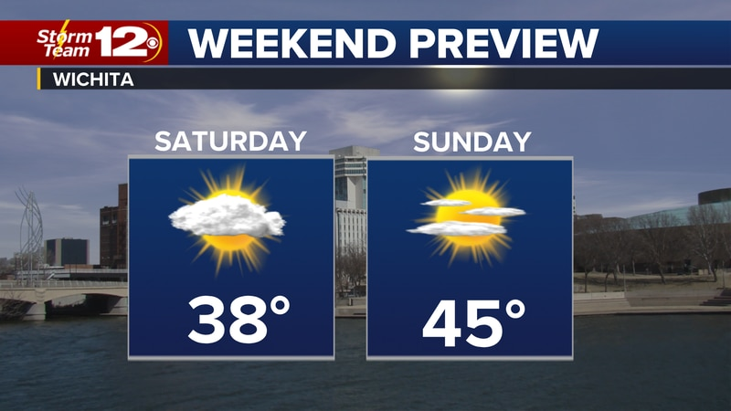 After starting the year with record-breaking snow, we'll have sunshine for the weekend.