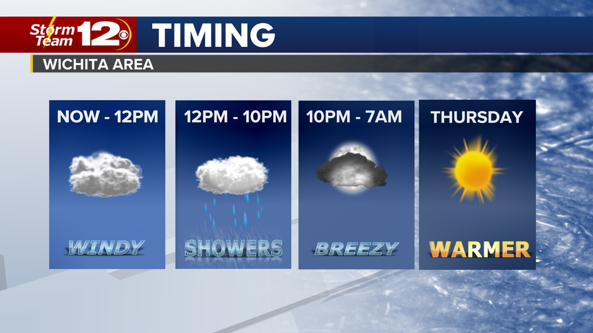 Meteorologist Jake Dunne says get ready for a much colder and windy Wednesday.