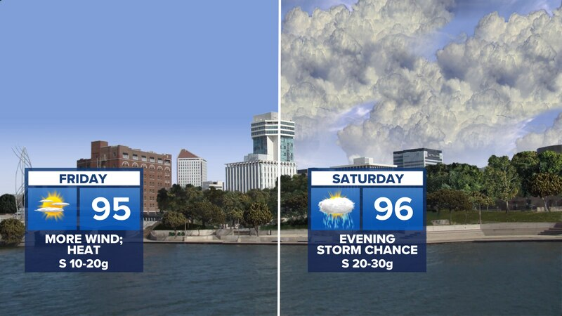 A little hotter; more wind this weekend.