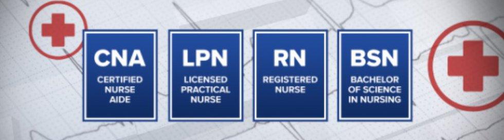 Nursing Tracks