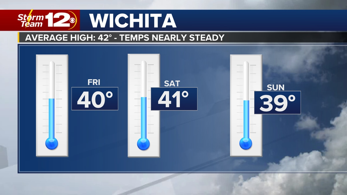 Chilly, January temperatures will hang around for now