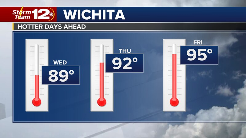 Forecast high temperatures for the next 3 days.
