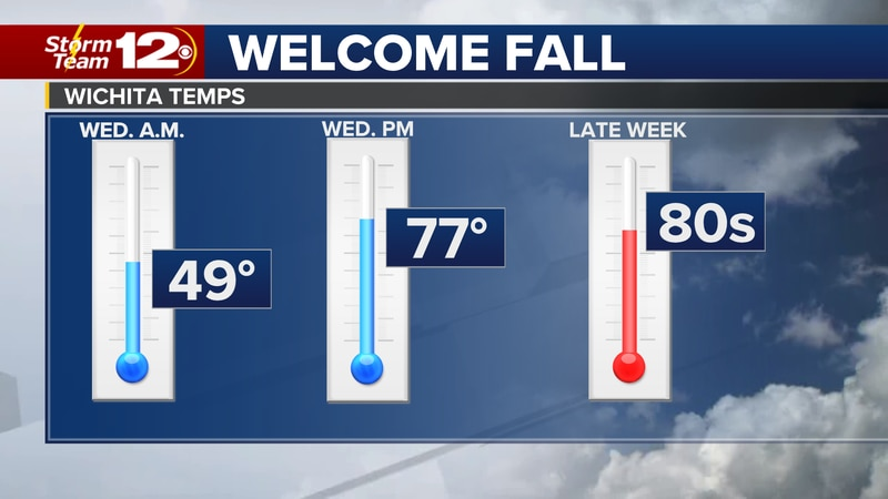 Fall weather in time for the official start