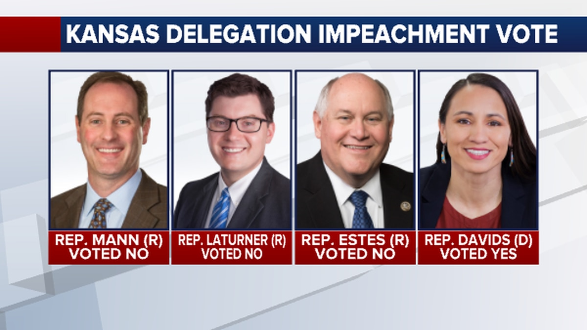 A look at how the Kansas delegation in the U.S. House voted on Jan. 13 on an Article of...