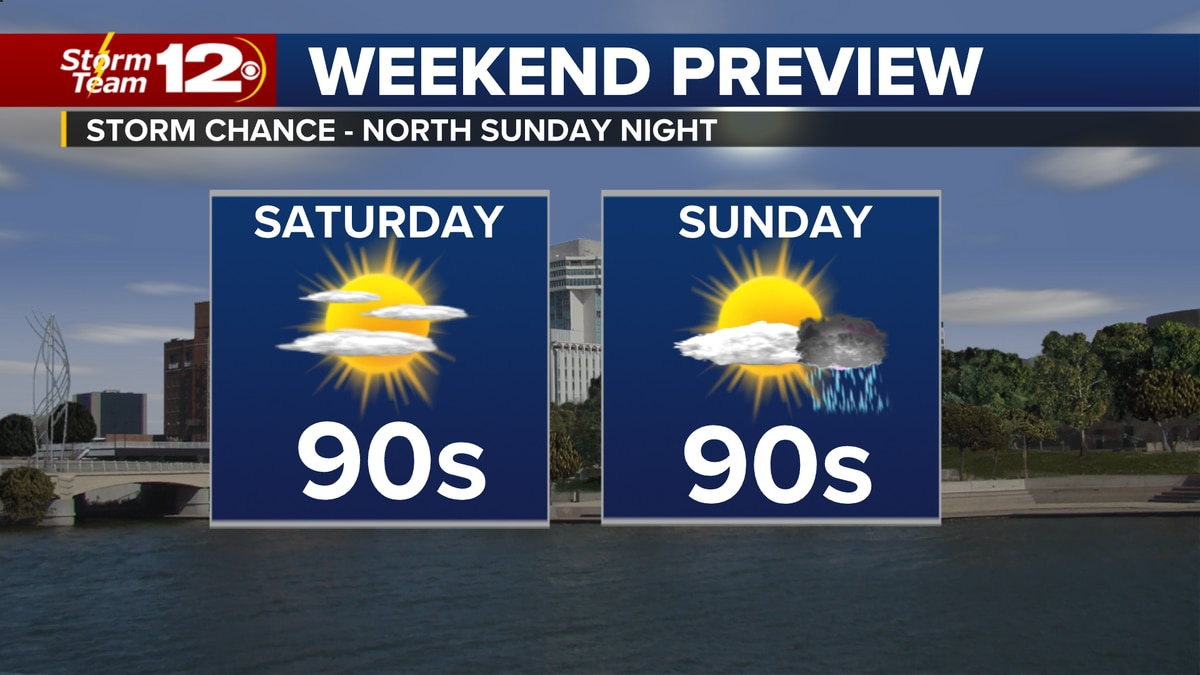 Much of the weekend will be hot with sunshine.