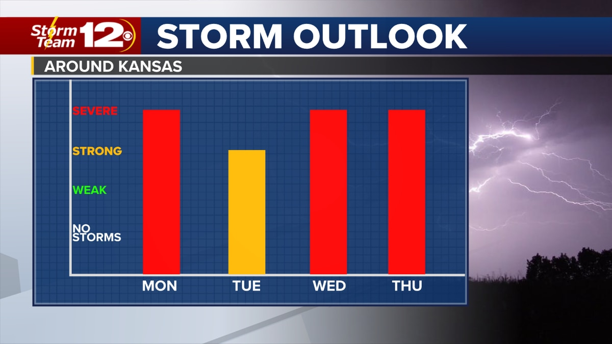 Storm Outlook around Kansas for May 24-27.