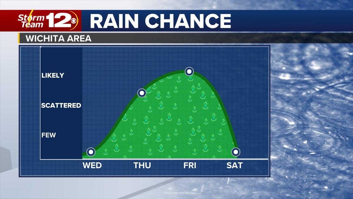 Rain chances increase late week