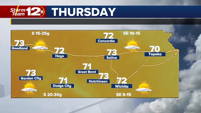 Forecast high temperatures Thursday.