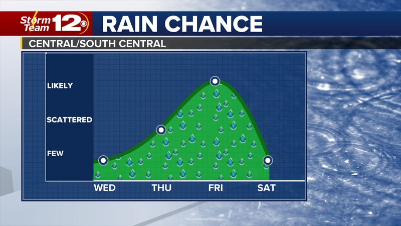 Rain chances will return to the state over the next few days.